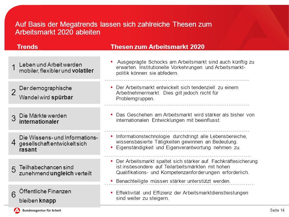 Auf Basis der Megatrends lassen sich zahlreiche Thesen zum Arbeitsmarkt 2020 ableiten