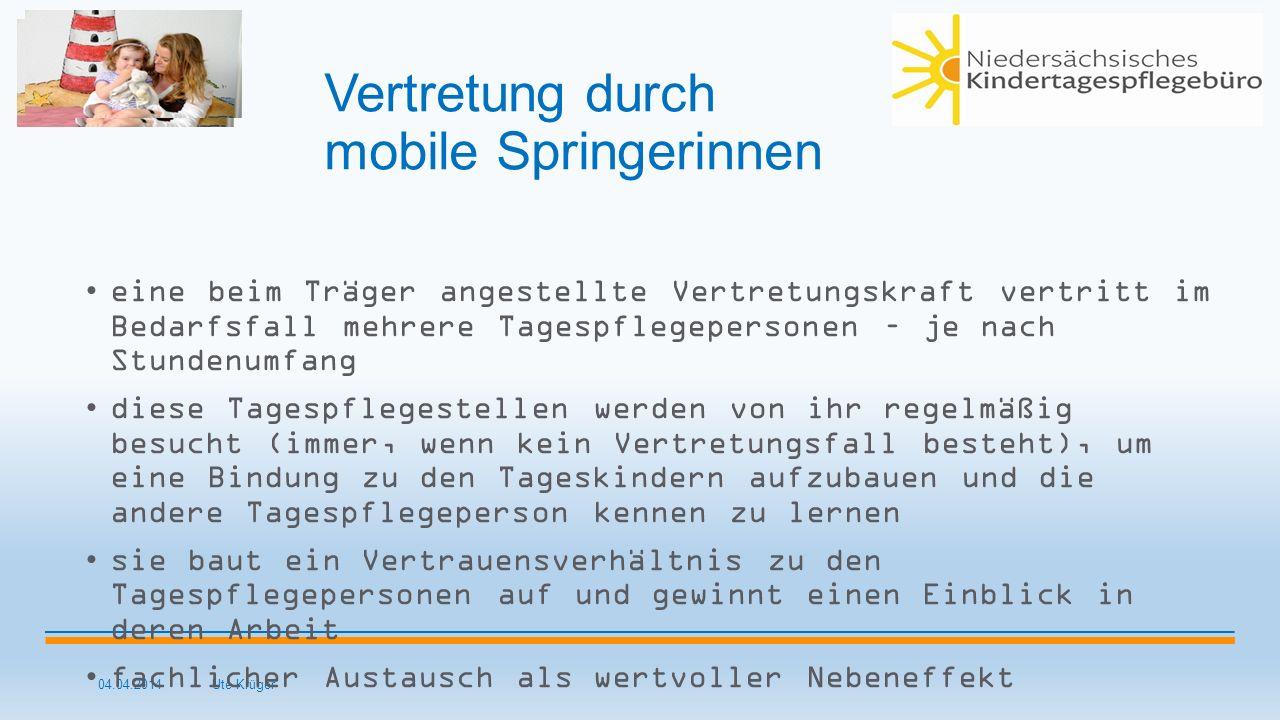 Vertretung durch mobile Springerinnen