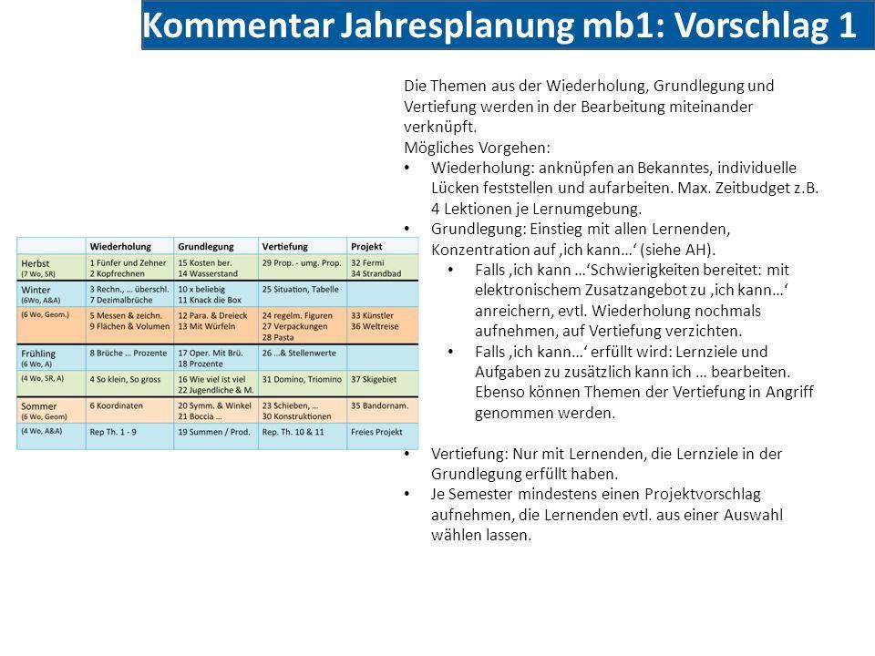 Kommentar Jahresplanung mb1: Vorschlag 1