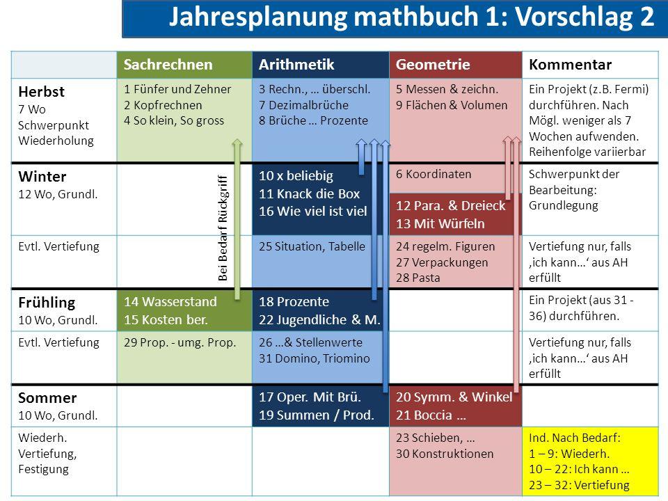 Jahresplanung mathbuch 1: Vorschlag 2