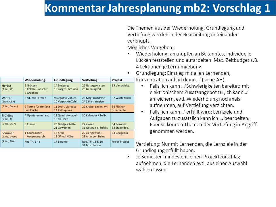 Kommentar Jahresplanung mb2: Vorschlag 1