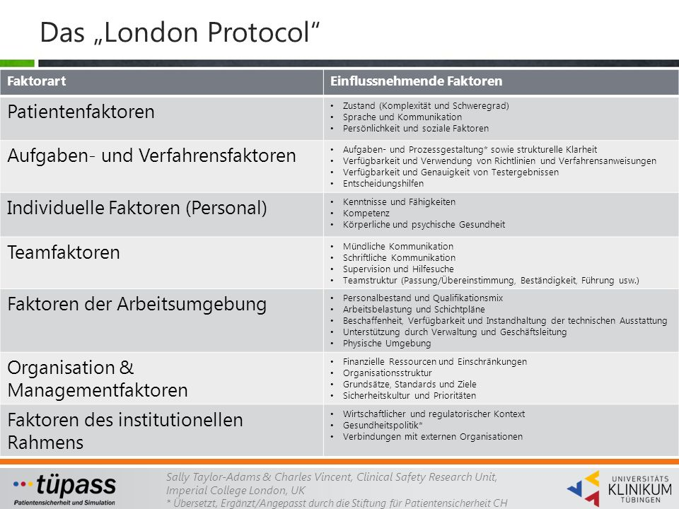 "Das ""London Protocol Patientenfaktoren"