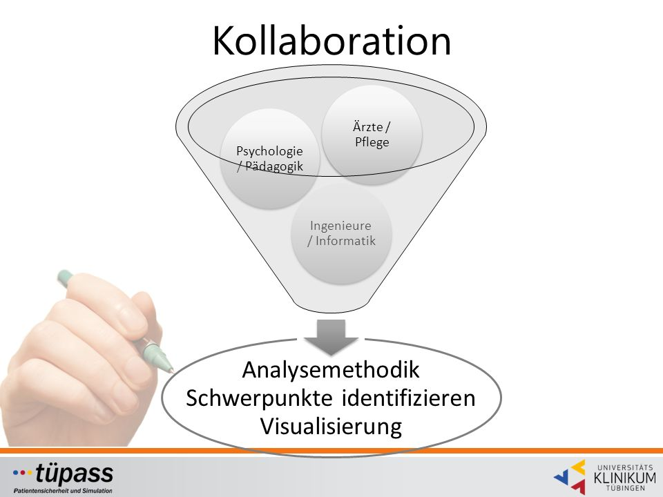 Kollaboration Analysemethodik Schwerpunkte identifizieren Visualisierung. Ingenieure / Informatik.