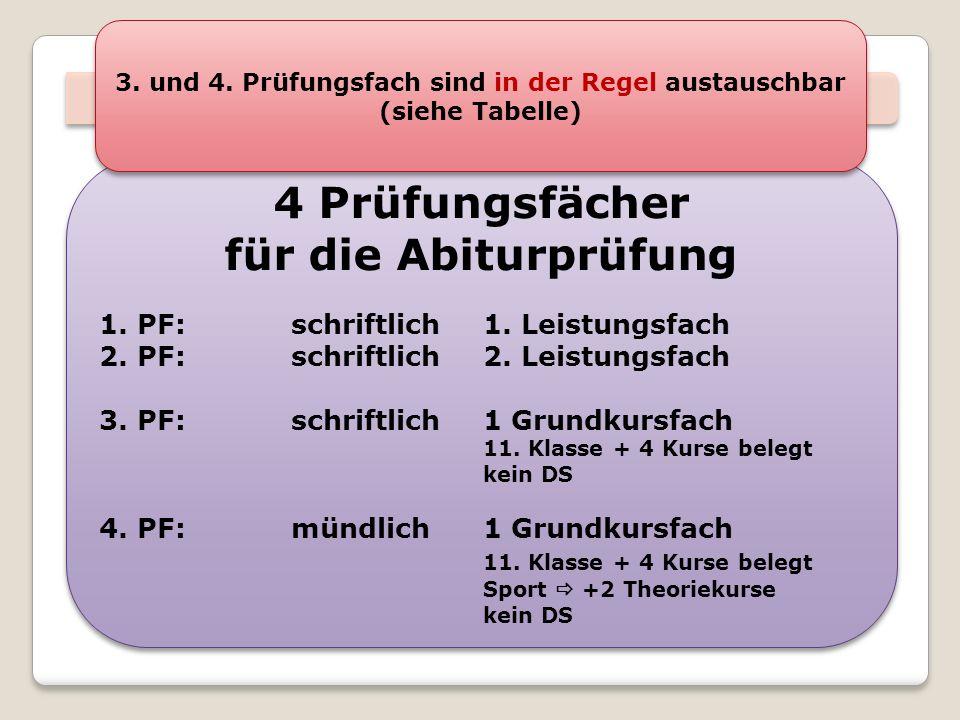 3. und 4. Prüfungsfach sind in der Regel austauschbar (siehe Tabelle)
