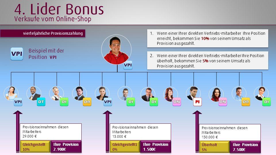 4. Lider Bonus Verkäufe vom Online-Shop Beispiel mit der Position VPI