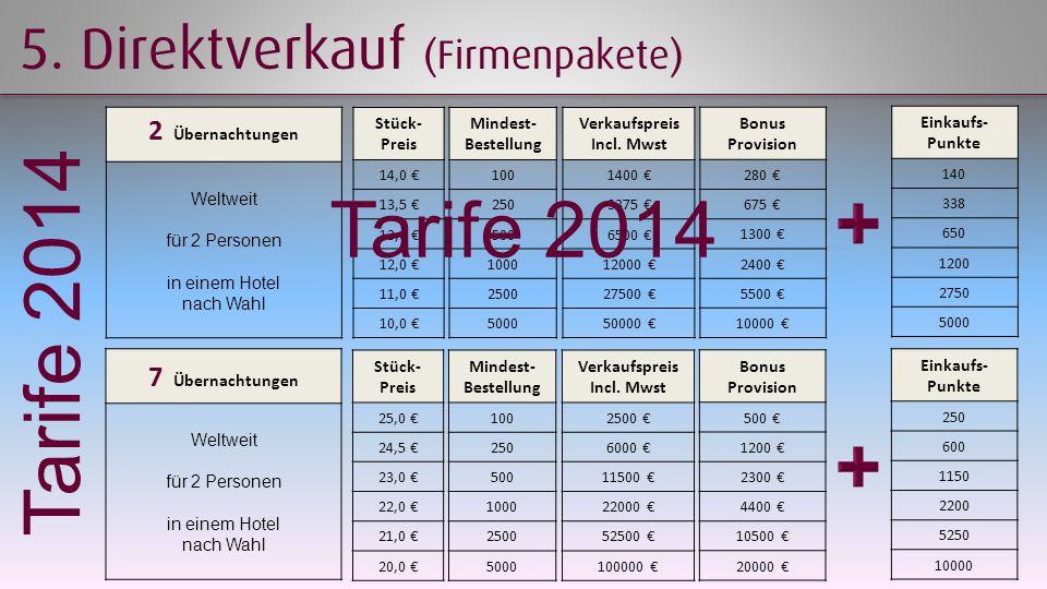 + Tarife 2014 Tarife 2014 + 5. Direktverkauf (Firmenpakete)