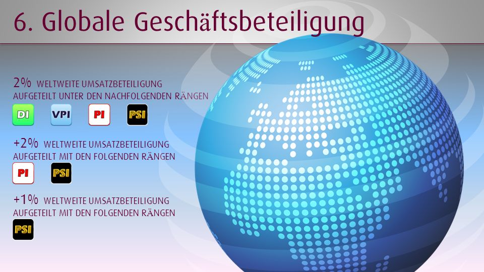 6. Globale Geschäftsbeteiligung