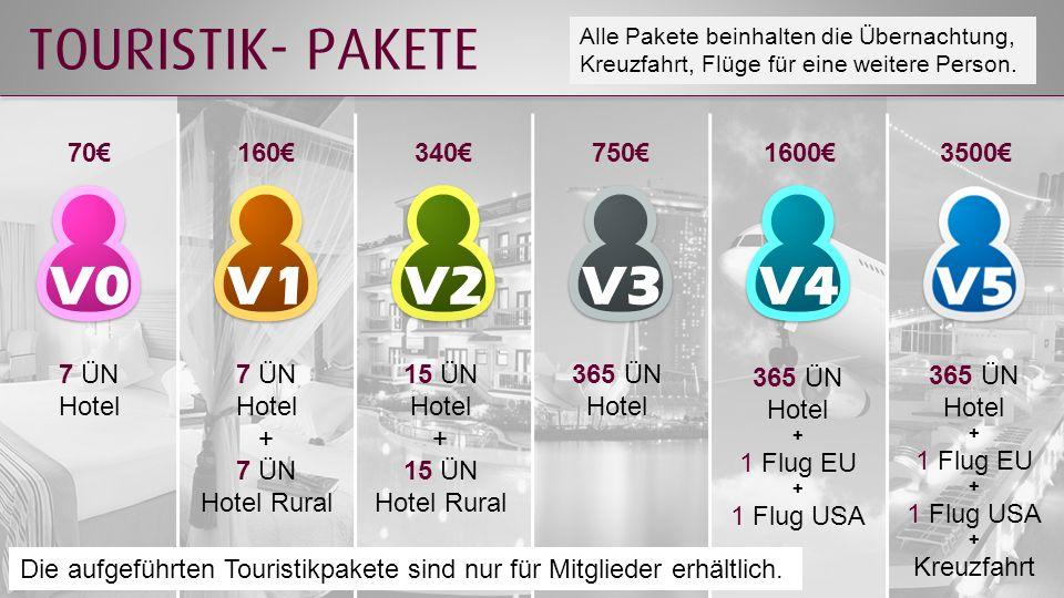 TOURISTIK- PAKETE 70€ 160€ 340€ 750€ 1600€ 3500€ 7 ÜN Hotel 7 ÜN Hotel