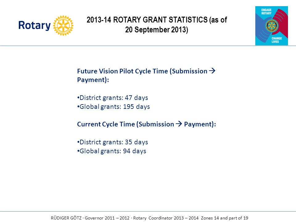 ROTARY GRANT STATISTICS (as of 20 September 2013)