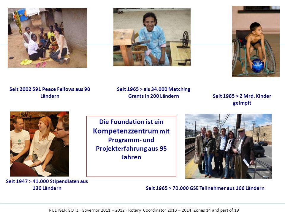 Seit 2002 591 Peace Fellows aus 90 Ländern