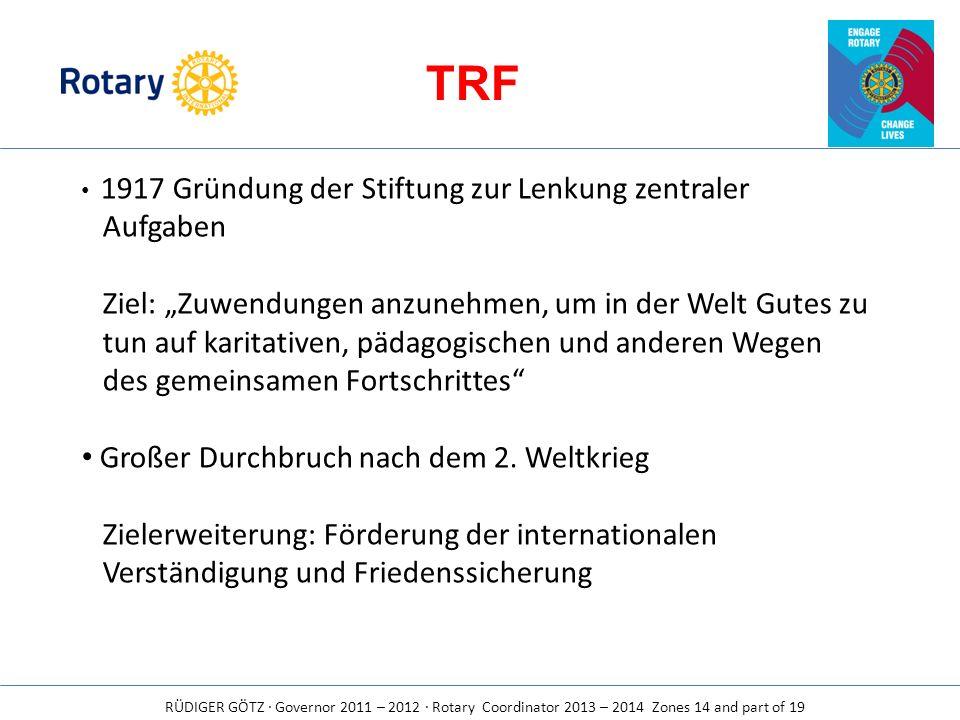 """TRF Aufgaben Ziel: """"Zuwendungen anzunehmen, um in der Welt Gutes zu"""