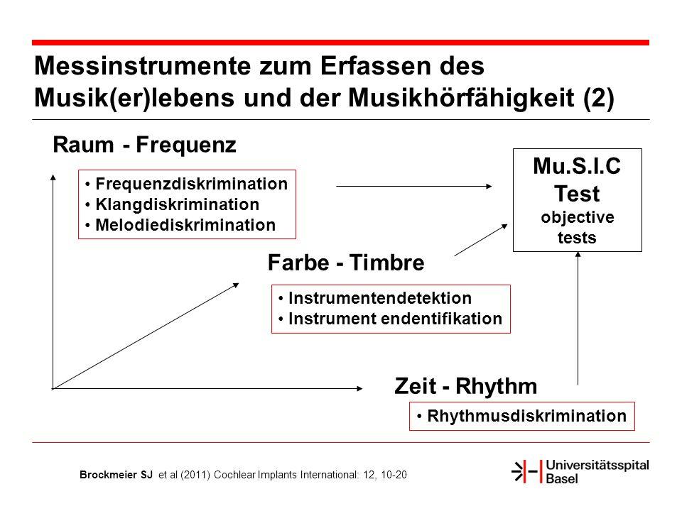 Messinstrumente zum Erfassen des Musik(er)lebens und der Musikhörfähigkeit (2)