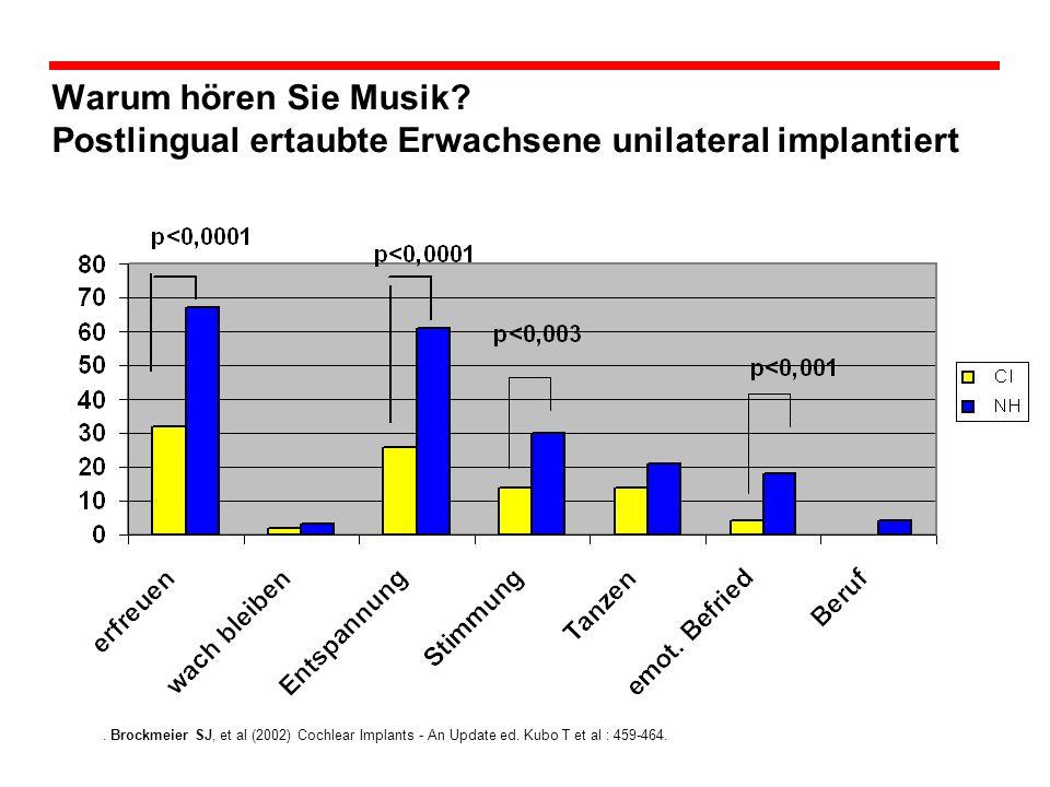 Warum hören Sie Musik Postlingual ertaubte Erwachsene unilateral implantiert