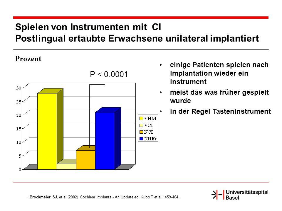 Spielen von Instrumenten mit CI Postlingual ertaubte Erwachsene unilateral implantiert