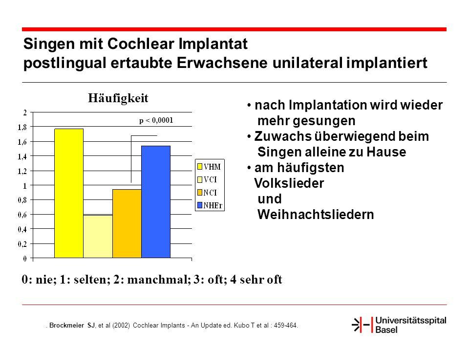 Singen mit Cochlear Implantat postlingual ertaubte Erwachsene unilateral implantiert