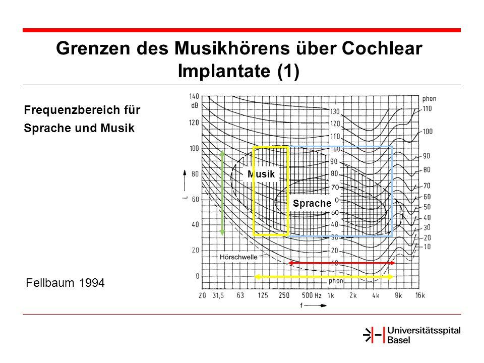 Grenzen des Musikhörens über Cochlear Implantate (1)