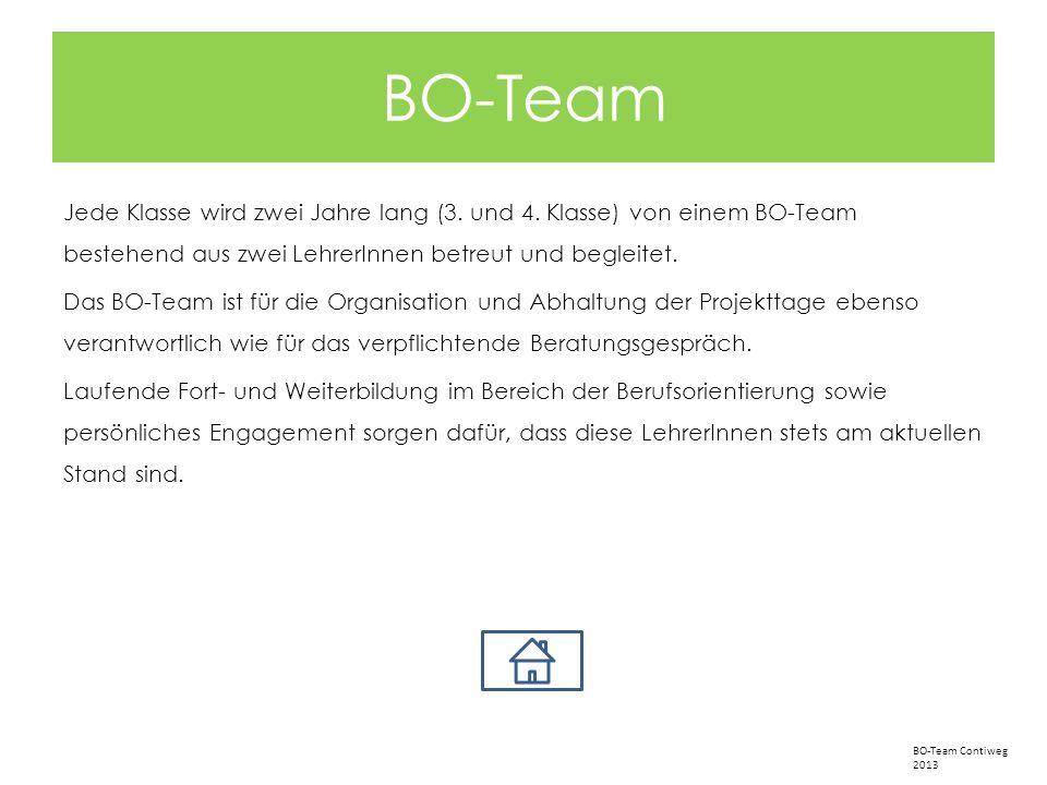 BO-Team