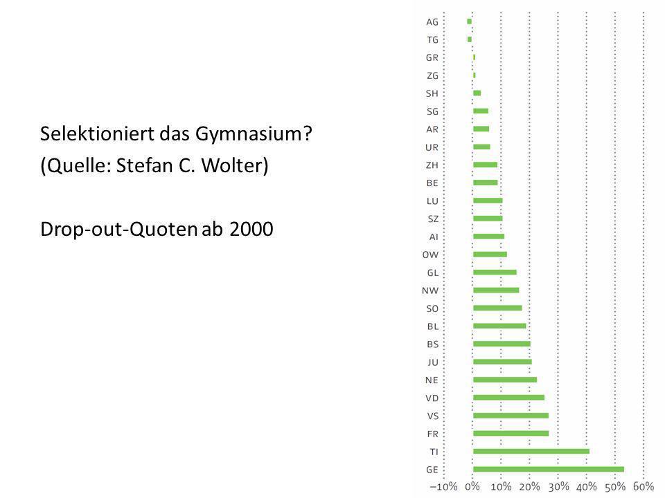 Selektioniert das Gymnasium (Quelle: Stefan C. Wolter)