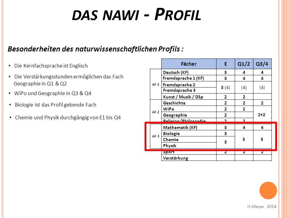 das nawi - Profil Besonderheiten des naturwissenschaftlichen Profils :
