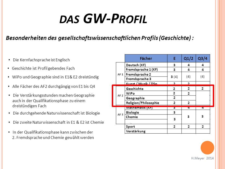 das GW-Profil Besonderheiten des gesellschaftswissenschaftlichen Profils (Geschichte) : Fächer. E.