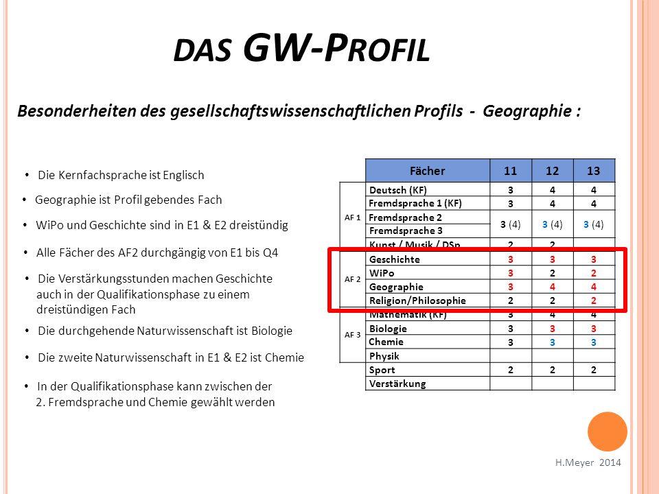 das GW-Profil Besonderheiten des gesellschaftswissenschaftlichen Profils - Geographie : Fächer. 11.