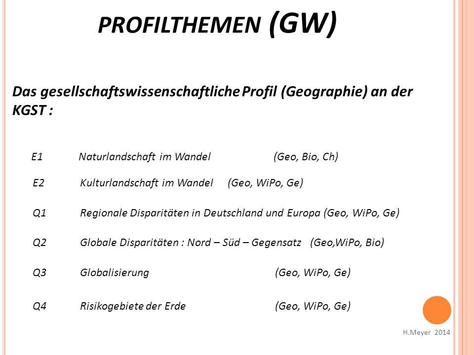 profilthemen (GW) Das gesellschaftswissenschaftliche Profil (Geographie) an der KGST : E1 Naturlandschaft im Wandel (Geo, Bio, Ch)