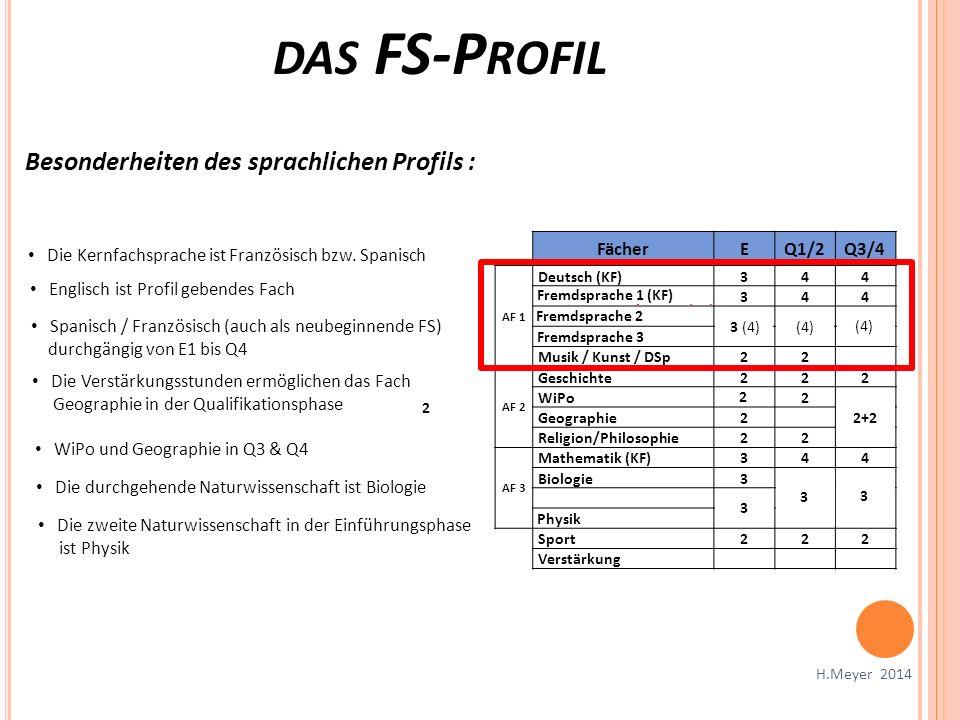 das FS-Profil Besonderheiten des sprachlichen Profils : Fächer E Q1/2