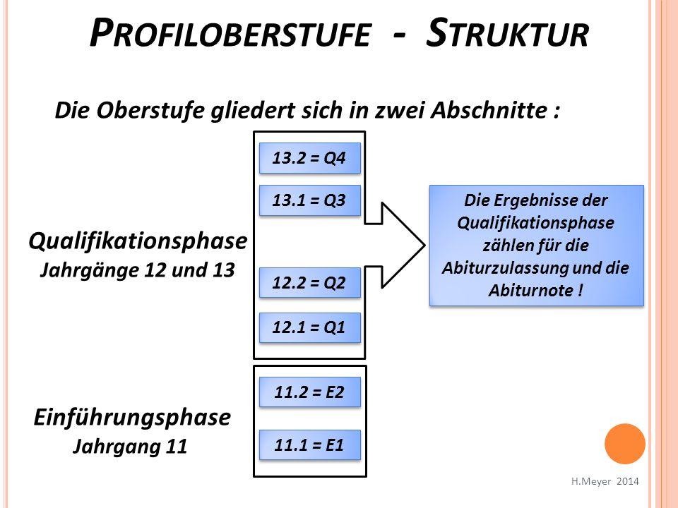 Profiloberstufe - Struktur