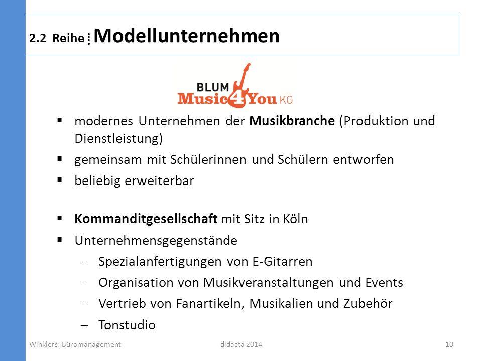 2.2 Reihe ⁞ Modellunternehmen