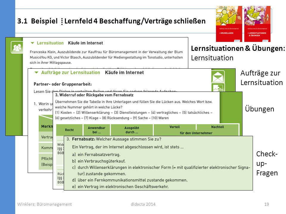 3.1 Beispiel ⁞ Lernfeld 4 Beschaffung/Verträge schließen