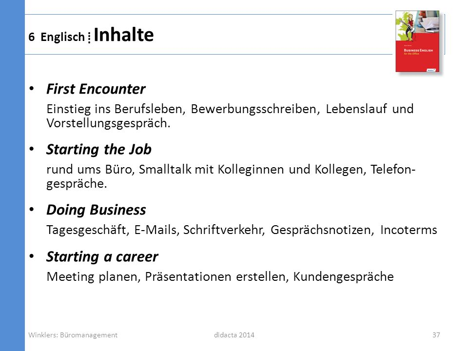 Businessplan Inhalte
