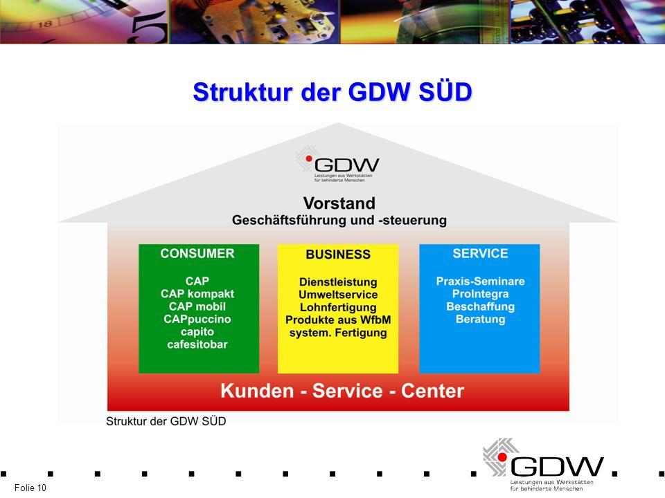 Struktur der GDW SÜD Die GDW SÜD ist in drei Geschäftsfeldern aktiv