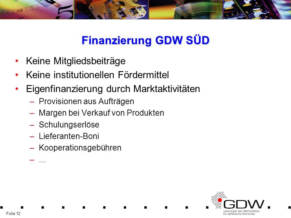Finanzierung GDW SÜD Keine Mitgliedsbeiträge
