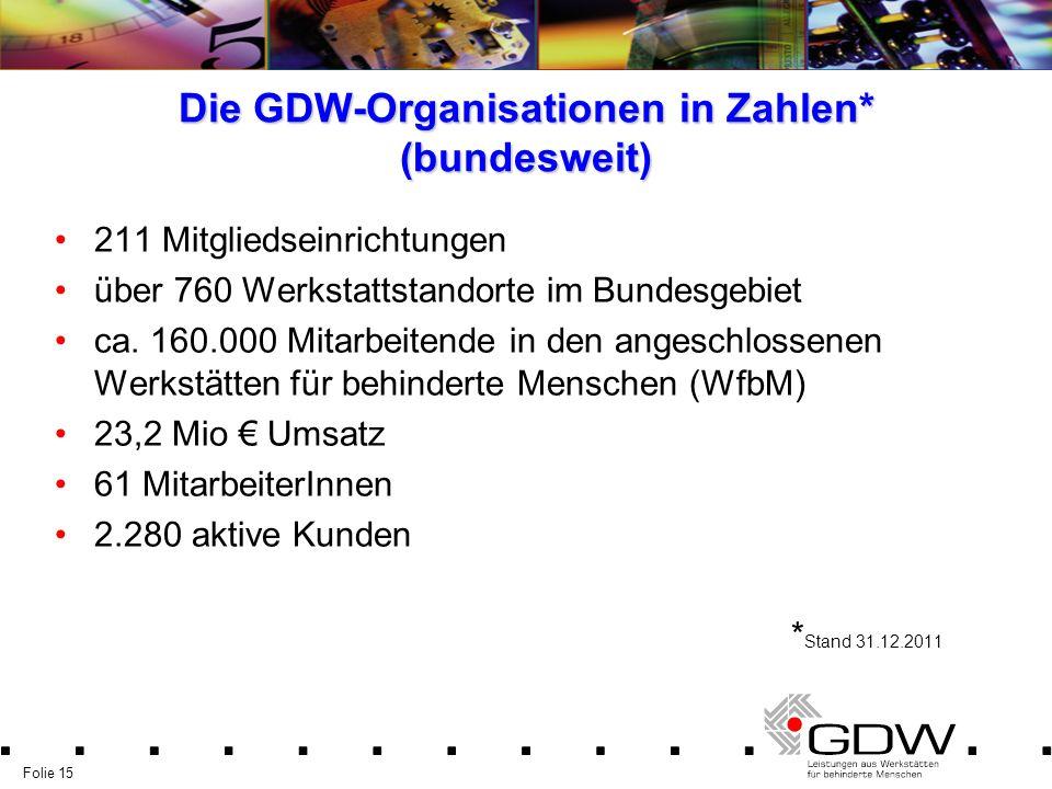 Die GDW-Organisationen in Zahlen* (bundesweit)
