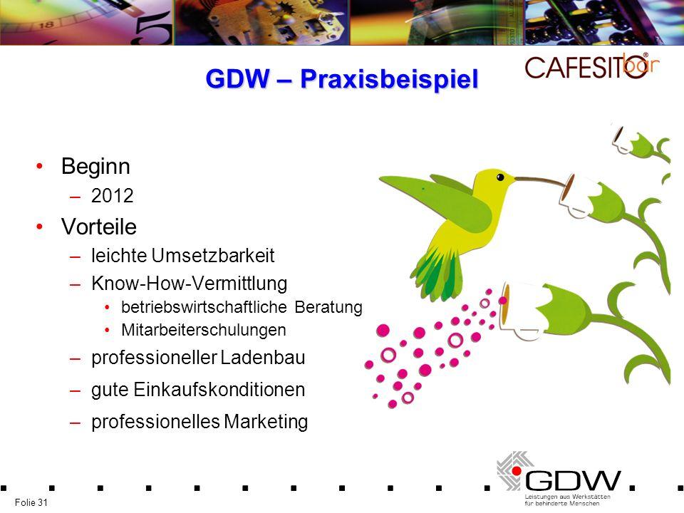 GDW – Praxisbeispiel Beginn Vorteile 2012 leichte Umsetzbarkeit
