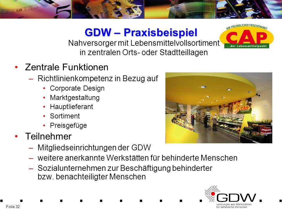 GDW – Praxisbeispiel Zentrale Funktionen Teilnehmer