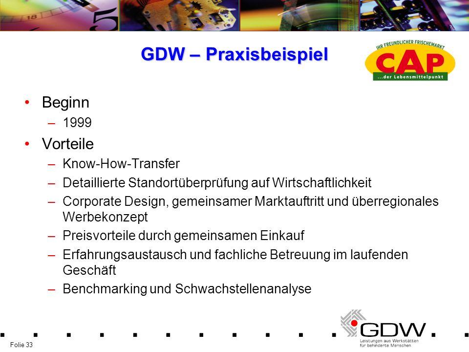 GDW – Praxisbeispiel Beginn Vorteile 1999 Know-How-Transfer