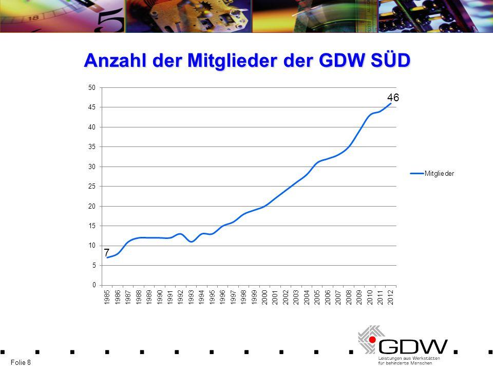 Anzahl der Mitglieder der GDW SÜD