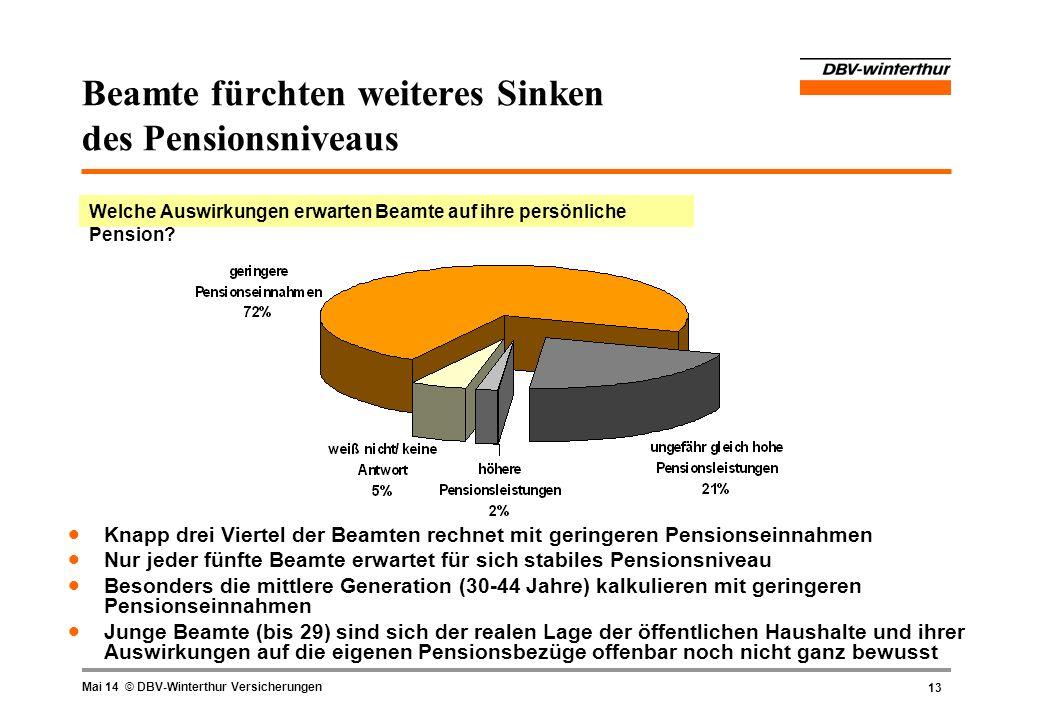 Beamte fürchten weiteres Sinken des Pensionsniveaus