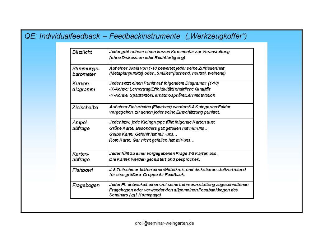 """QE: Individualfeedback – Feedbackinstrumente (""""Werkzeugkoffer )"""