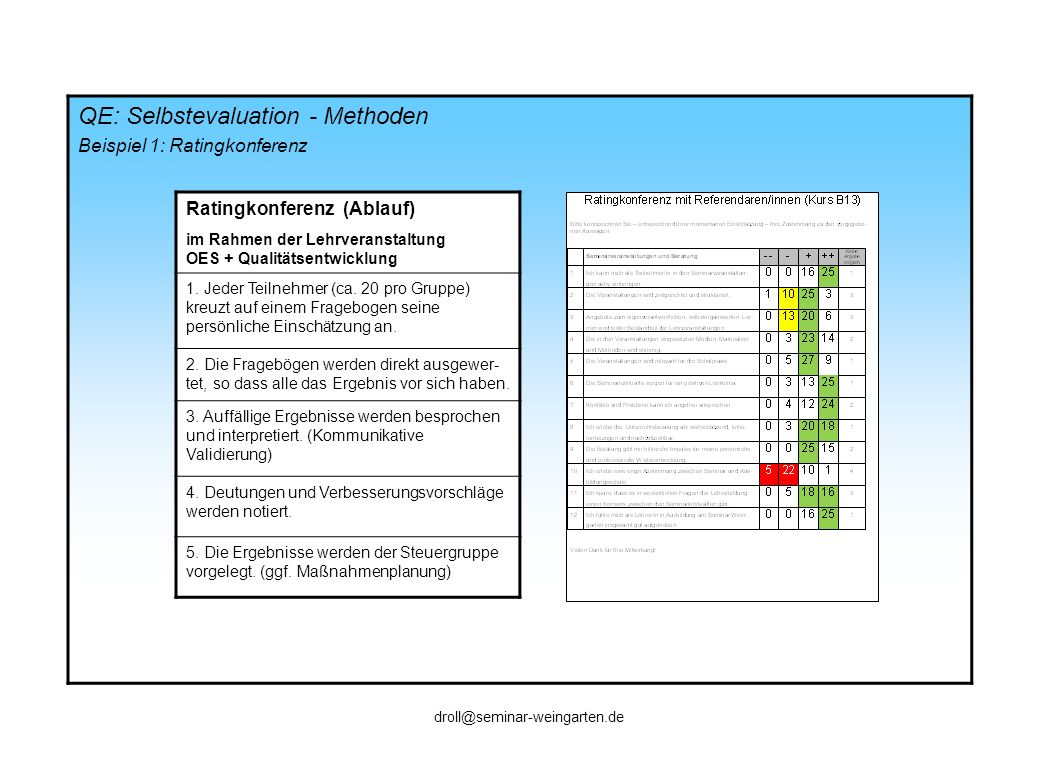 QE: Selbstevaluation - Methoden