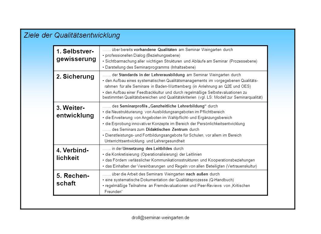 Ziele der Qualitätsentwicklung