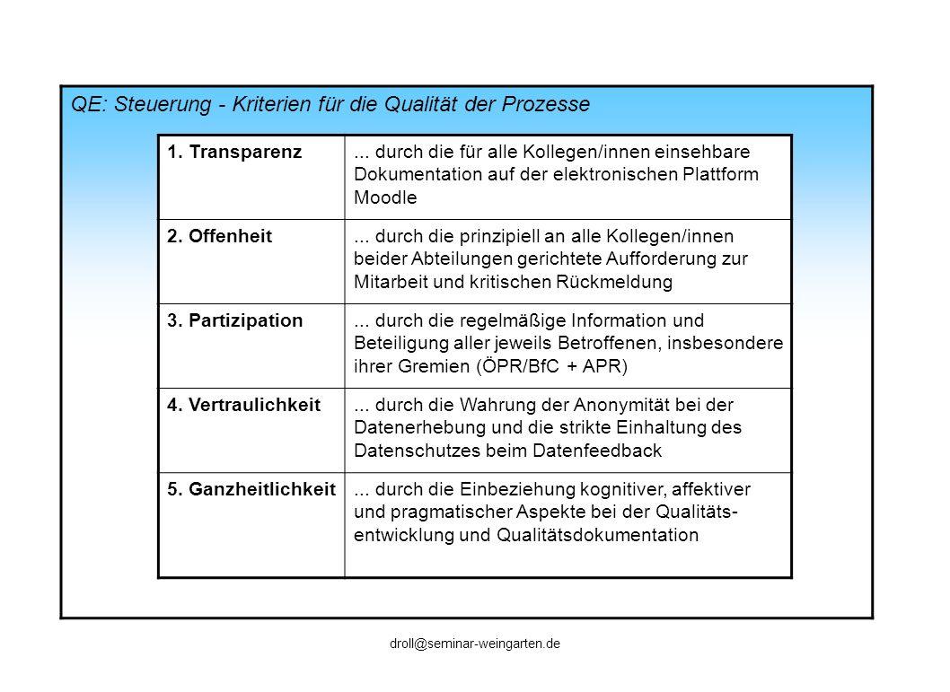 QE: Steuerung - Kriterien für die Qualität der Prozesse