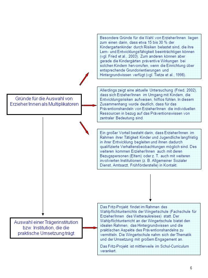 Gründe für die Auswahl von Erzieher/Innen als Multiplikatoren