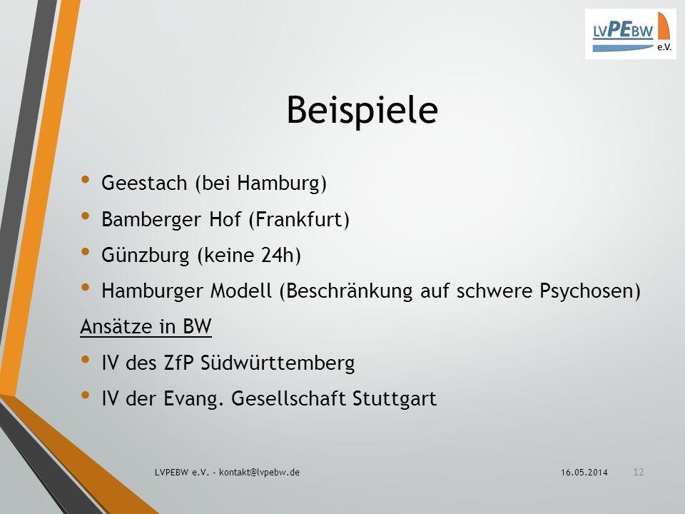 Beispiele Geestach (bei Hamburg) Bamberger Hof (Frankfurt)