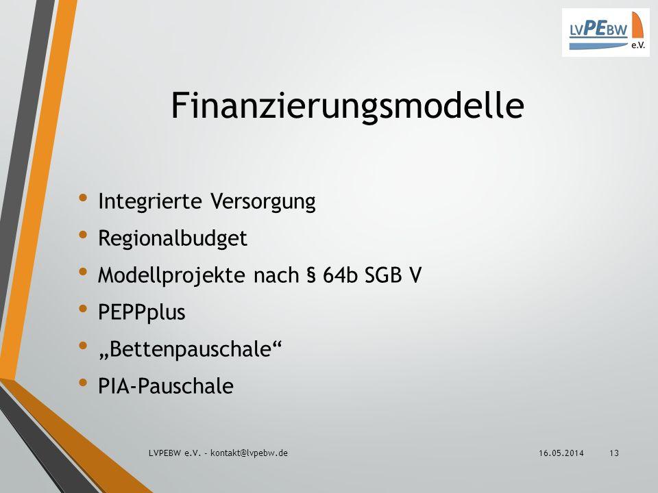 Finanzierungsmodelle