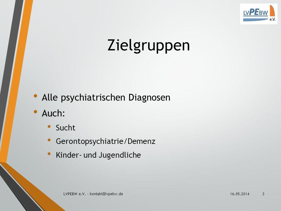 Zielgruppen Alle psychiatrischen Diagnosen Auch: Sucht