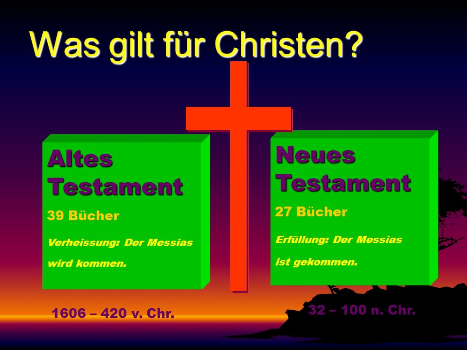 Was gilt für Christen Neues Testament Altes Testament 27 Bücher