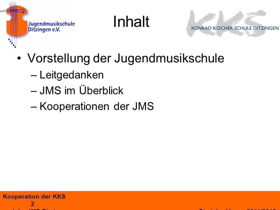 Inhalt Vorstellung der Jugendmusikschule Leitgedanken JMS im Überblick