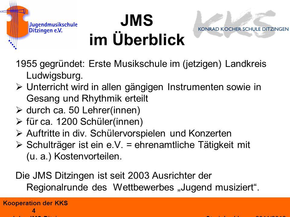JMS im Überblick 1955 gegründet: Erste Musikschule im (jetzigen) Landkreis Ludwigsburg.